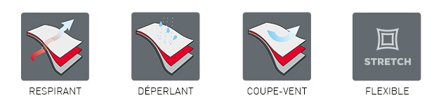 avantages tissu softshell