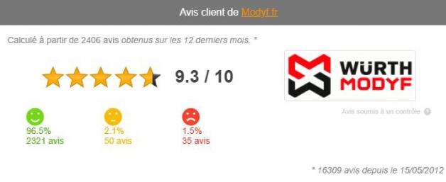 Extrait des avis clients de modyf.fr