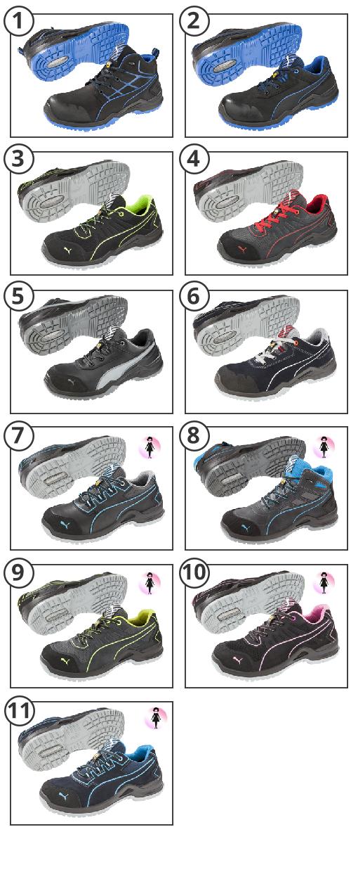 Chaussures de travail et baskets de sécurité Puma S1P S3
