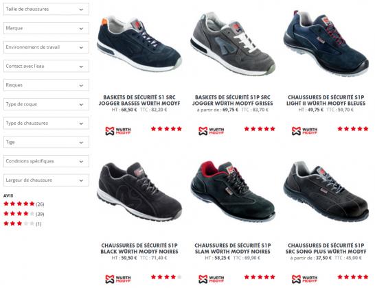 Choisir les chaussures de sécurité adaptées à votre métier