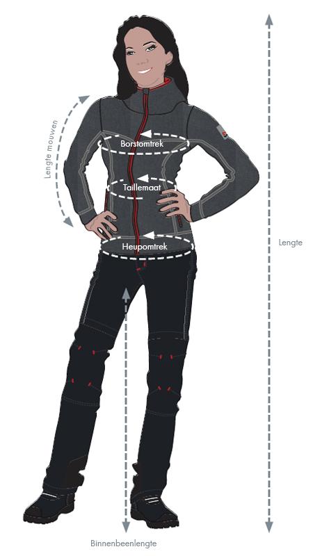 Guide des tailles pour Femmes