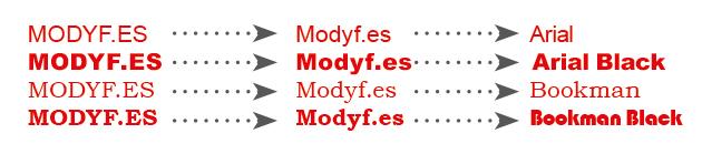 Tipografías disponibles para marcaje de vestuario