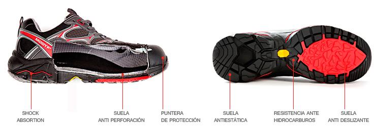 Estructura calzado de seguridad